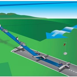 Mastering Crosswind Approaches and Landings